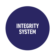 Integrity System