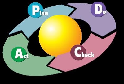 process safety audit