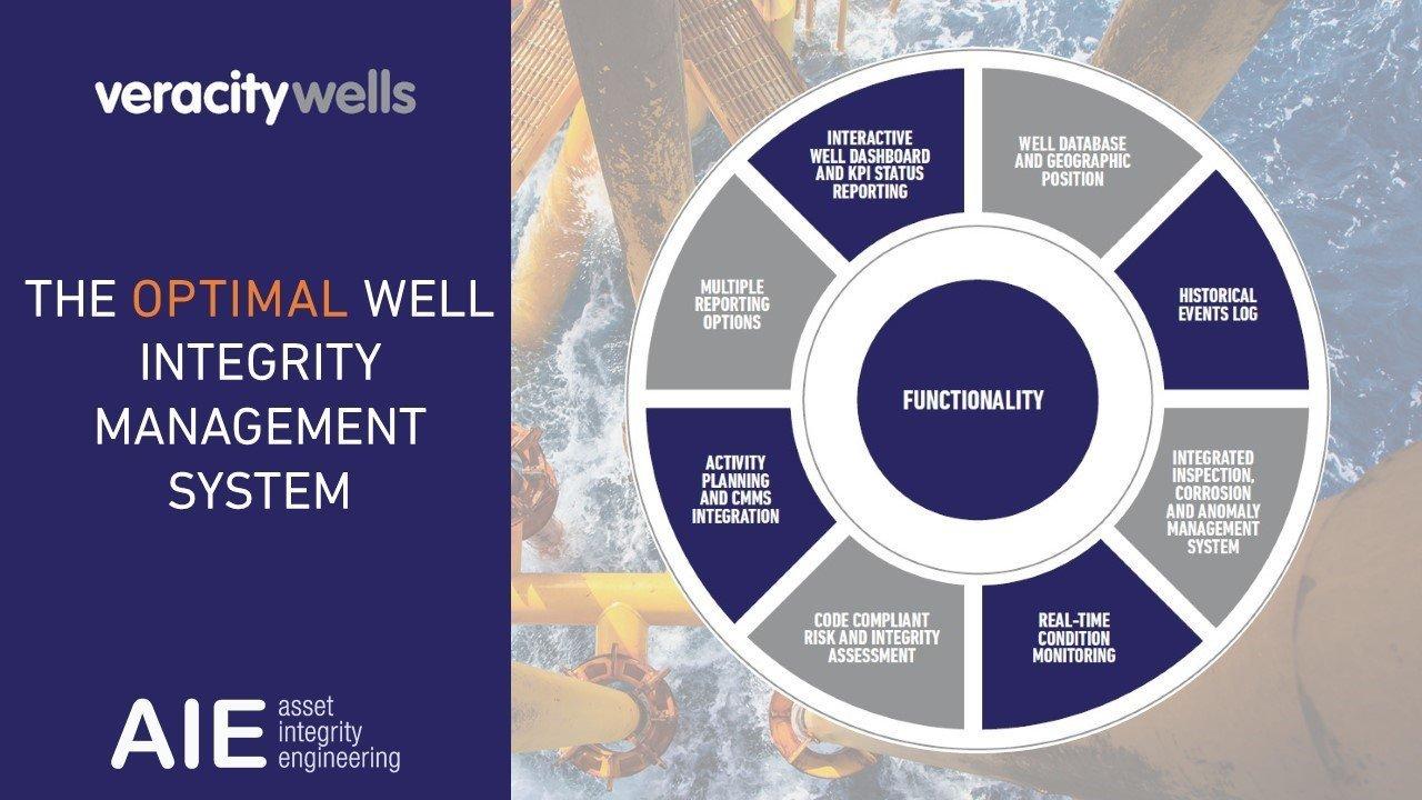 veracity wells